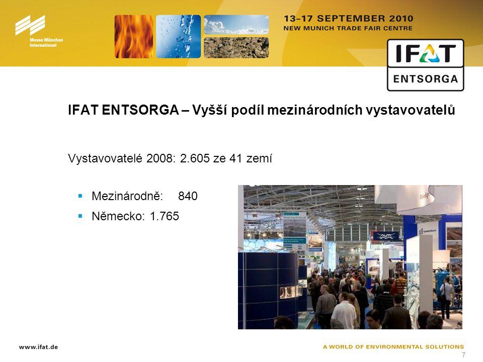 8 IFAT ENTSORGA – Výstavní plocha a živé ukázky 195.000 m2: Více výstavní plochy než všechny ostatní veletrhy technologiemi pro životní prostředí Živé ukázky:  Vozidla pro sběr odpadu a údržba komunikací  Lisovací a zpracovávací stroje