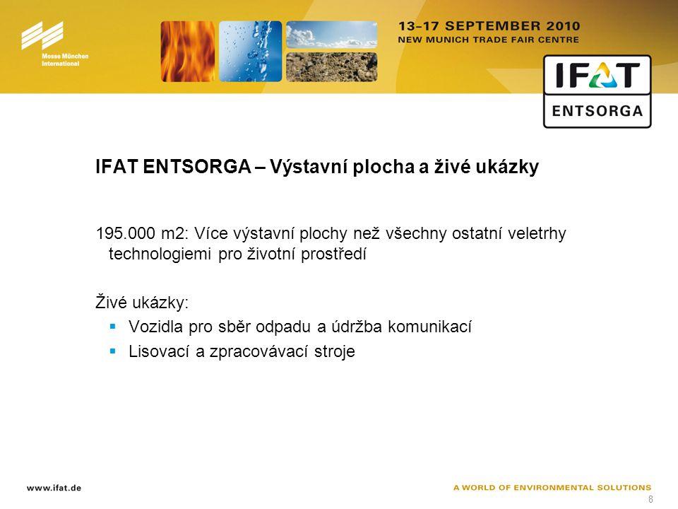 9 IFAT ENTSORGA – Akce s největším počtem návštěvníků 120.000 návštěvníků ze 170-ti zemí  Mezinárodně: 40,000  Německo: 80,000  Podíl odborných návštěvníků: 97%  Podíl lidí s rozhodovací pravomocí: 91%