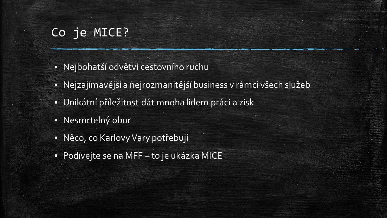 Co je MICE?