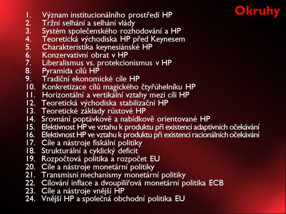 Okruhy 1. Význam institucionálního prostředí HP 2. Tržní selhání a selhání vlády 3. Systém společenského rozhodování a HP 4. Teoretická východiska HP