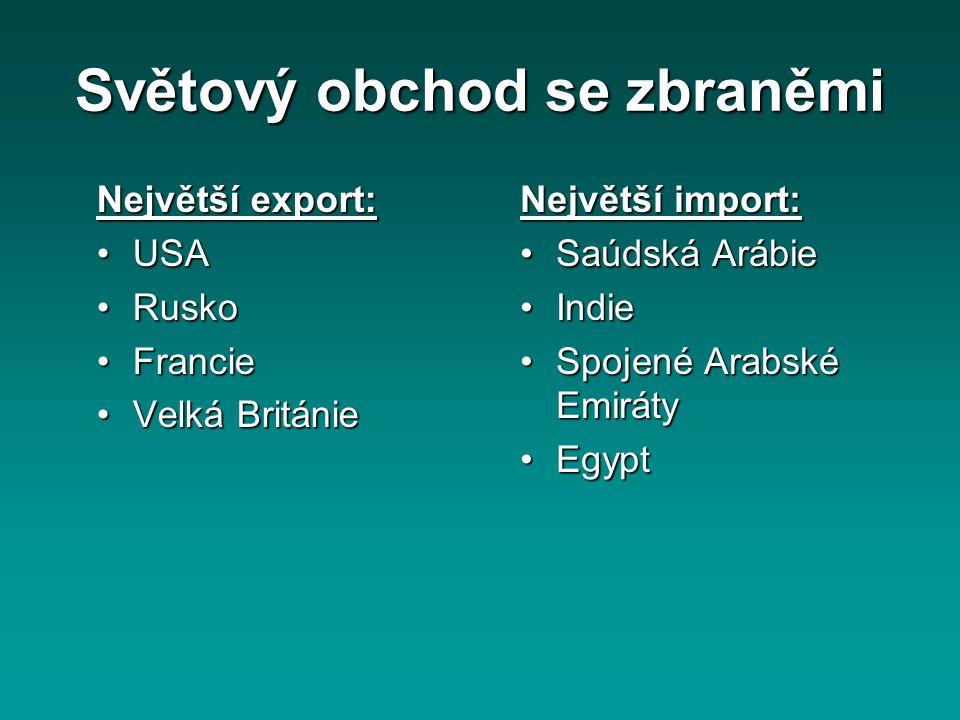 Světový obchod se zbraněmi Největší export: USAUSA RuskoRusko FrancieFrancie Velká BritánieVelká Británie Největší import: Saúdská ArábieSaúdská Arábi