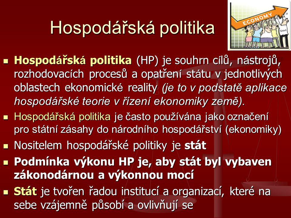 Parlament – poslanecká sněmovna a senát; schvalují zákony, které vytvářejí hranice pro fungování společnosti i ekonomiky; Parlament – poslanecká sněmovna a senát; schvalují zákony, které vytvářejí hranice pro fungování společnosti i ekonomiky; Vláda – nejvyšší výkonný orgán; základní tvůrce HP; finanční prostředky na HP získává skrze státní rozpočet; řídí mnoho institucí (např.