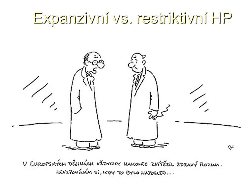 Expanzivní vs. restriktivní HP