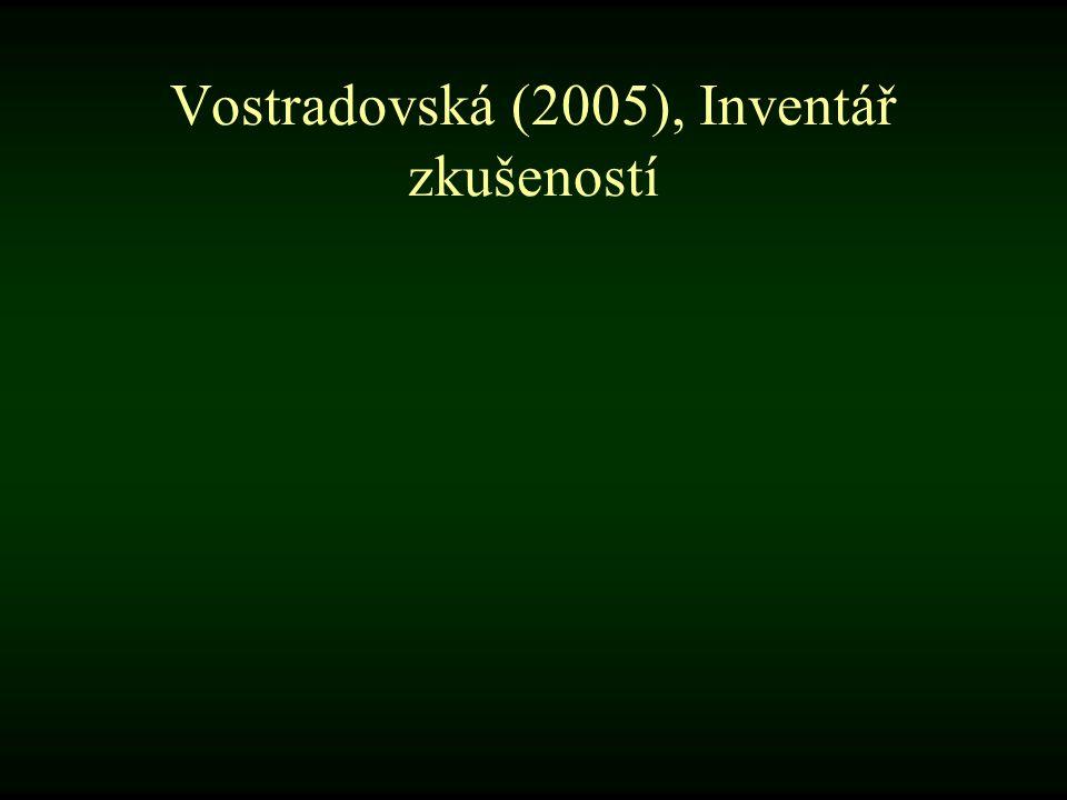 Vostradovská (2005), Inventář zkušeností