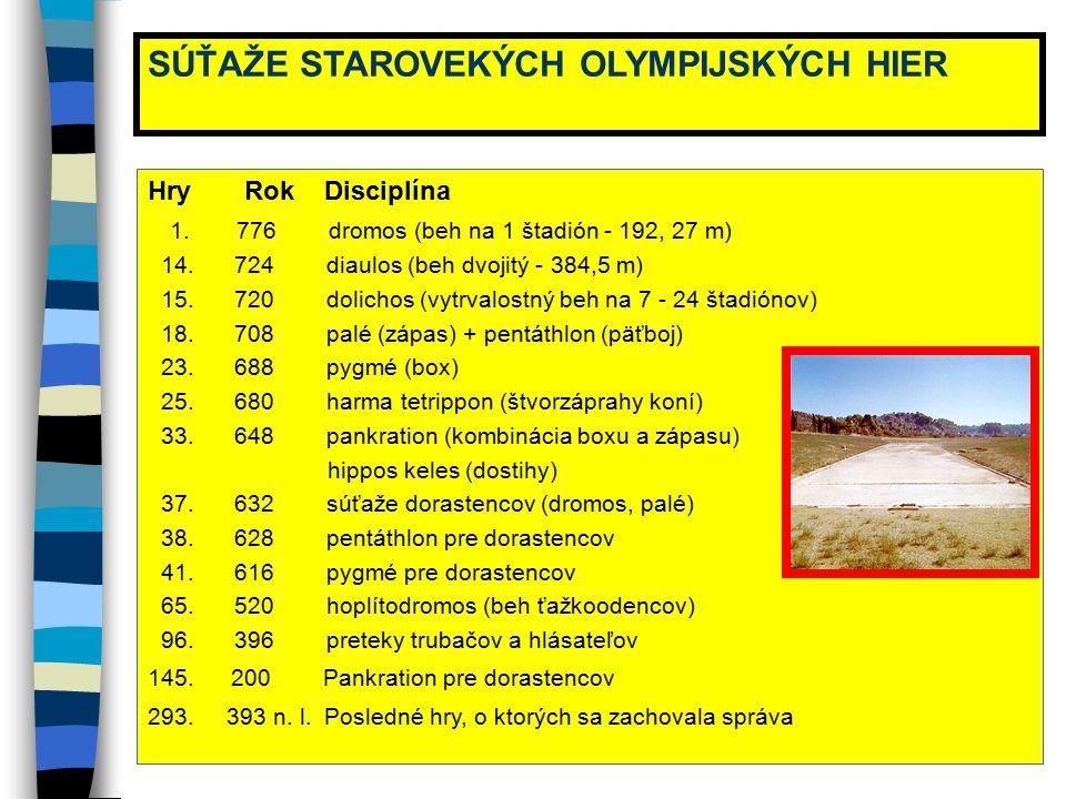 SÚŤAŽE STAROVEKÝCH OLYMPIJSKÝCH HIER Hry Rok Disciplína 1. 776 dromos (beh na 1 štadión - 192, 27 m) 14. 724 diaulos (beh dvojitý - 384,5 m) 15. 720 d