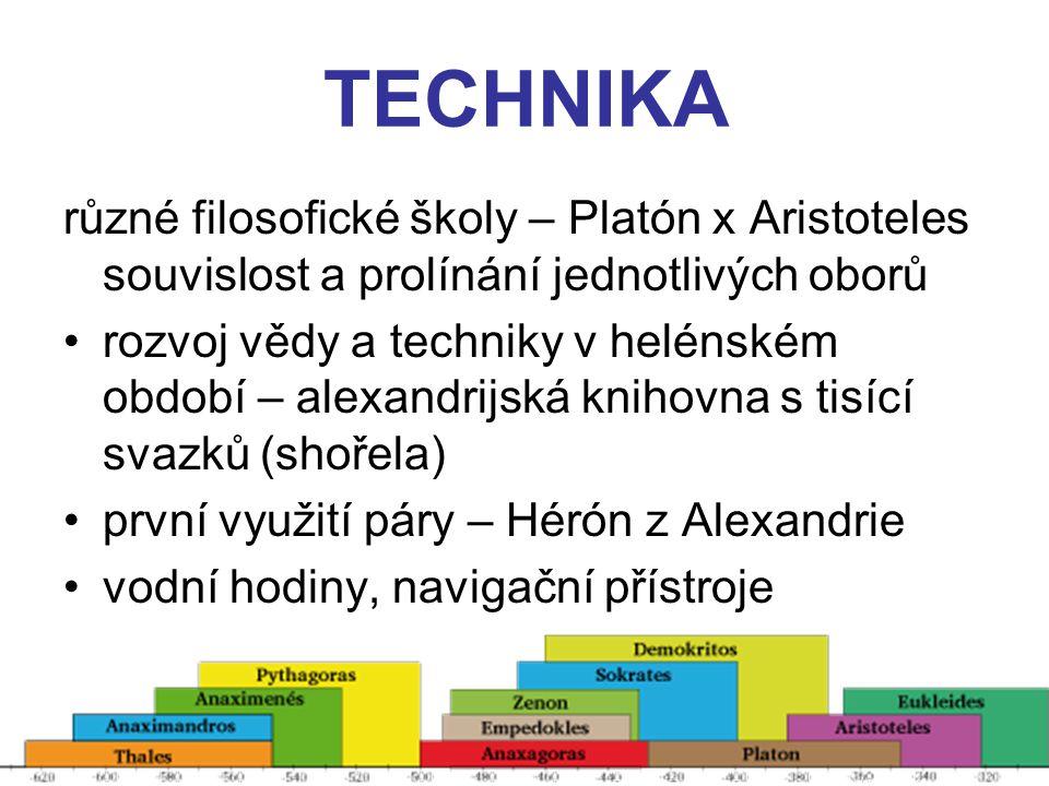 TECHNIKA různé filosofické školy – Platón x Aristoteles souvislost a prolínání jednotlivých oborů rozvoj vědy a techniky v helénském období – alexandr
