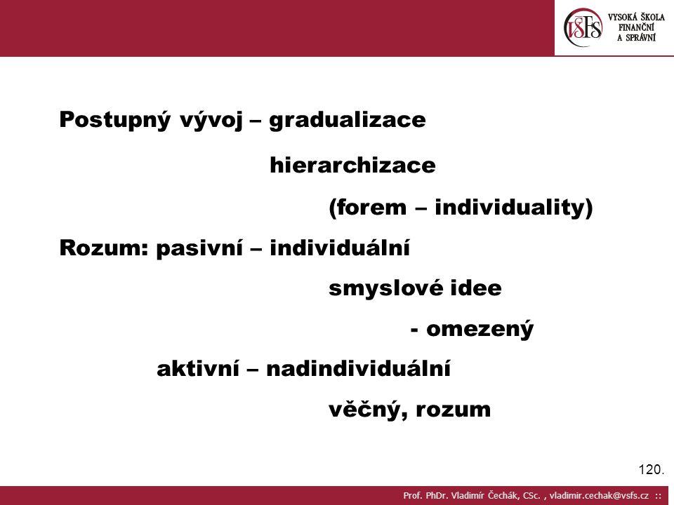 120.Prof. PhDr.