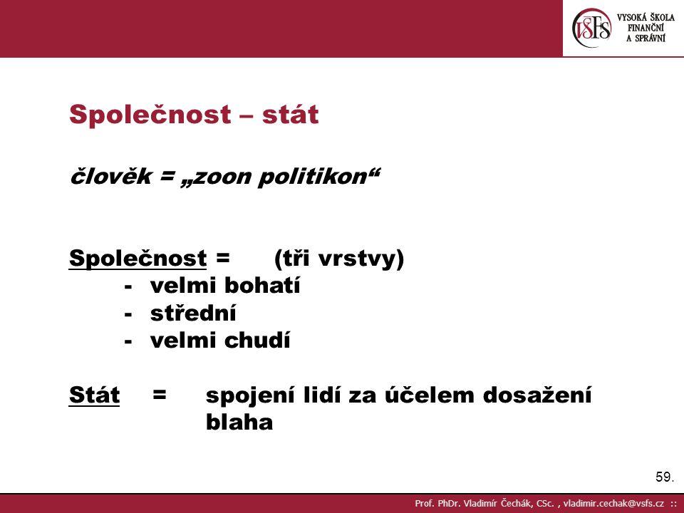 59.Prof. PhDr.