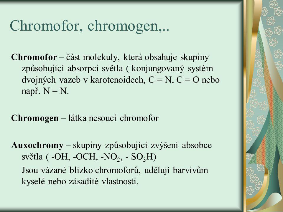 Chromofor, chromogen,.. Chromofor – část molekuly, která obsahuje skupiny způsobující absorpci světla ( konjungovaný systém dvojných vazeb v karotenoi
