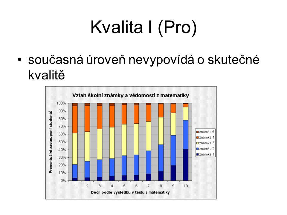 Kvalita I (Pro) současná úroveň nevypovídá o skutečné kvalitě