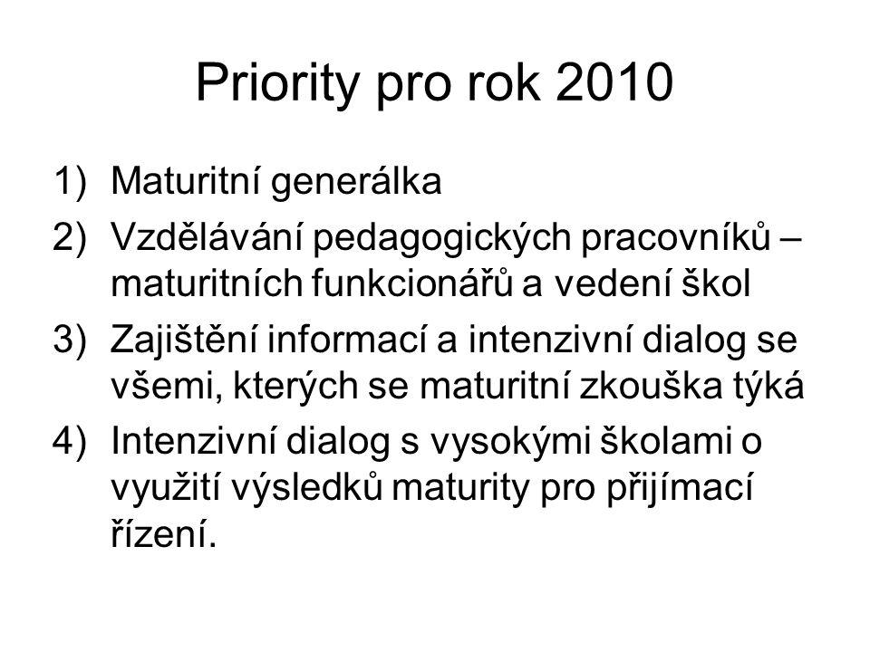 Priority pro rok 2010 1)Maturitní generálka 2)Vzdělávání pedagogických pracovníků – maturitních funkcionářů a vedení škol 3)Zajištění informací a inte