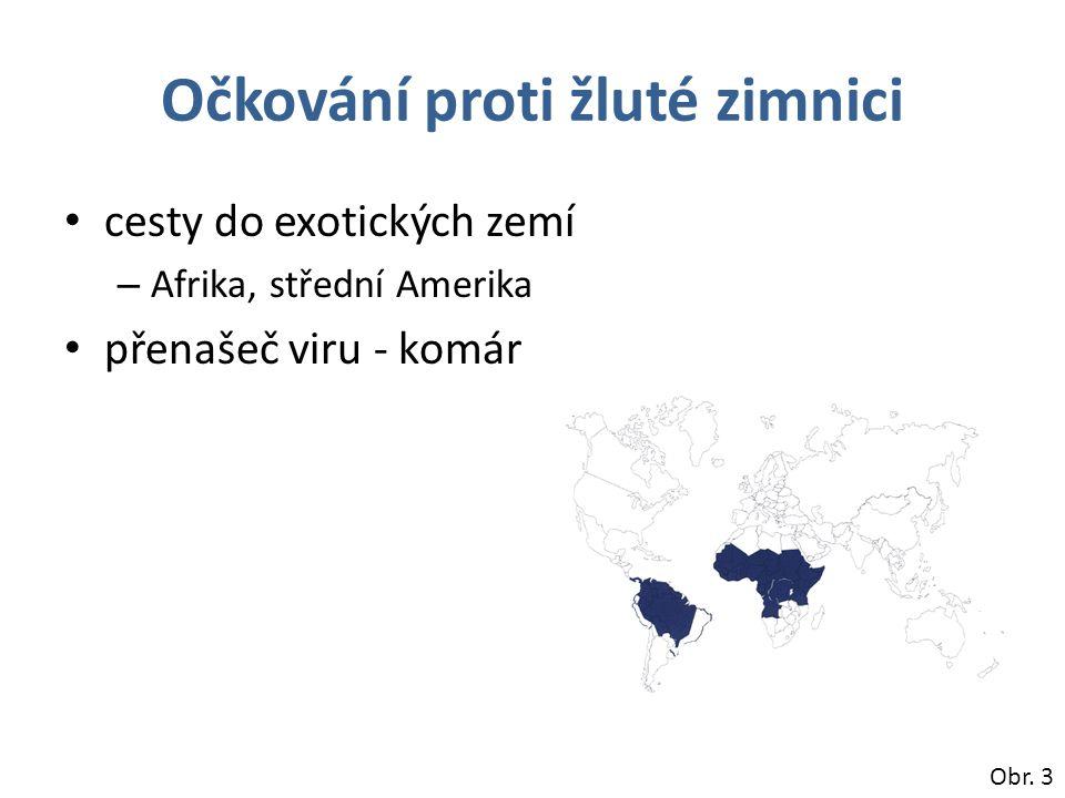 Očkování proti žluté zimnici cesty do exotických zemí – Afrika, střední Amerika přenašeč viru - komár Obr.