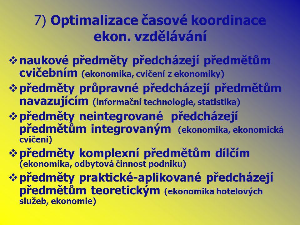 7) Optimalizace časové koordinace ekon.