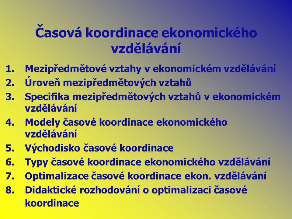 Časová koordinace ekonomického vzdělávání 1.Mezipředmětové vztahy v ekonomickém vzdělávání 2.Úroveň mezipředmětových vztahů 3.Specifika mezipředmětových vztahů v ekonomickém vzdělávání 4.Modely časové koordinace ekonomického vzdělávání 5.Východisko časové koordinace 6.Typy časové koordinace ekonomického vzdělávání 7.Optimalizace časové koordinace ekon.