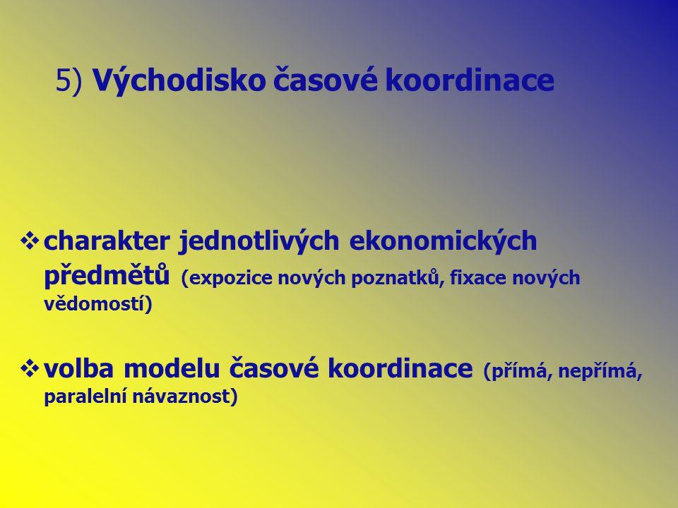 5) Východisko časové koordinace  charakter jednotlivých ekonomických předmětů (expozice nových poznatků, fixace nových vědomostí)  volba modelu časové koordinace (přímá, nepřímá, paralelní návaznost)