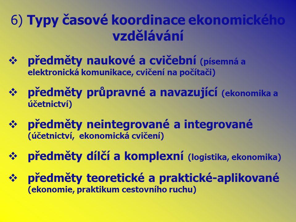 6) Typy časové koordinace ekonomického vzdělávání  předměty naukové a cvičební (písemná a elektronická komunikace, cvičení na počítači)  předměty průpravné a navazující (ekonomika a účetnictví)  předměty neintegrované a integrované (účetnictví, ekonomická cvičení)  předměty dílčí a komplexní (logistika, ekonomika)  předměty teoretické a praktické-aplikované (ekonomie, praktikum cestovního ruchu)