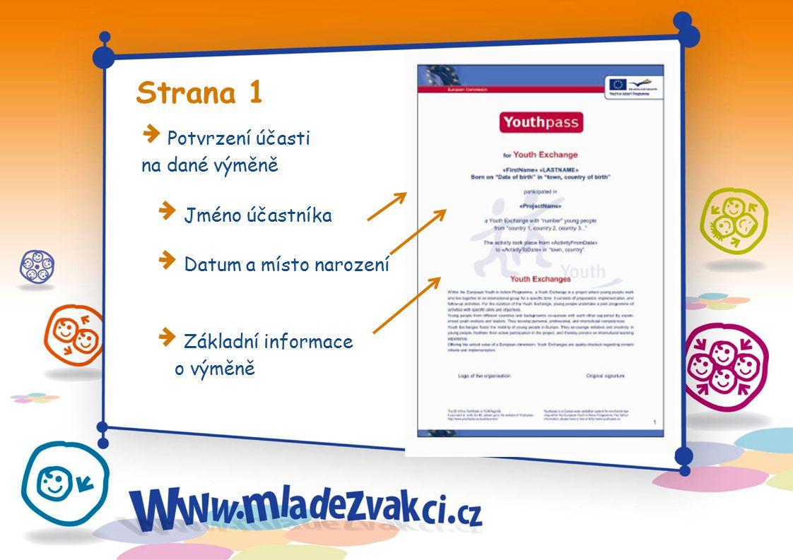 Strana 1 Potvrzení účasti na dané výměně Jméno účastníka Datum a místo narození Základní informace o výměně