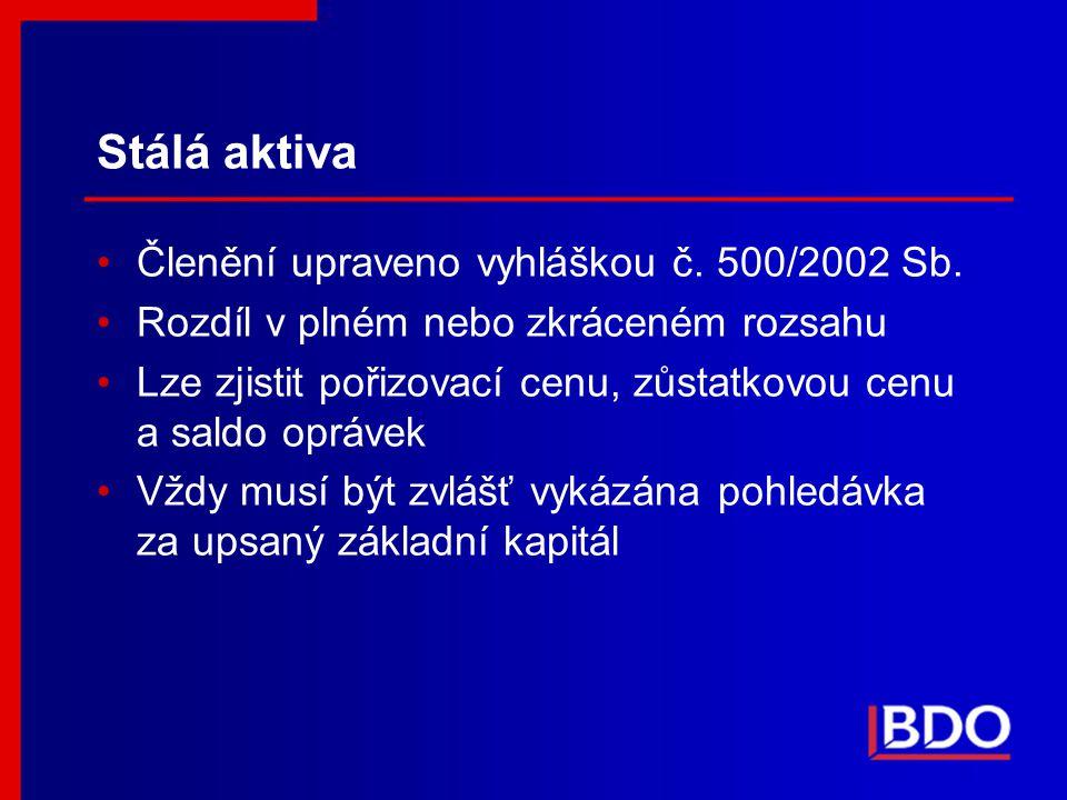 Stálá aktiva Členění upraveno vyhláškou č. 500/2002 Sb. Rozdíl v plném nebo zkráceném rozsahu Lze zjistit pořizovací cenu, zůstatkovou cenu a saldo op