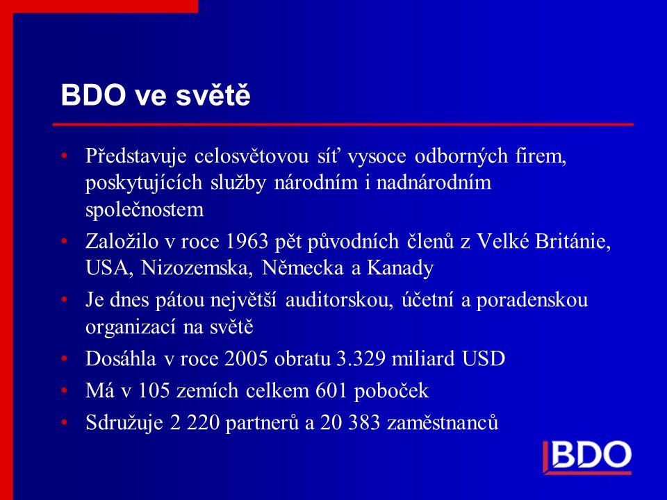 BDO ve světě Představuje celosvětovou síť vysoce odborných firem, poskytujících služby národním i nadnárodním společnostem Založilo v roce 1963 pět pů