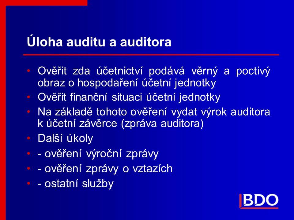 Úloha auditu a auditora Ověřit zda účetnictví podává věrný a poctivý obraz o hospodaření účetní jednotky Ověřit finanční situaci účetní jednotky Na zá