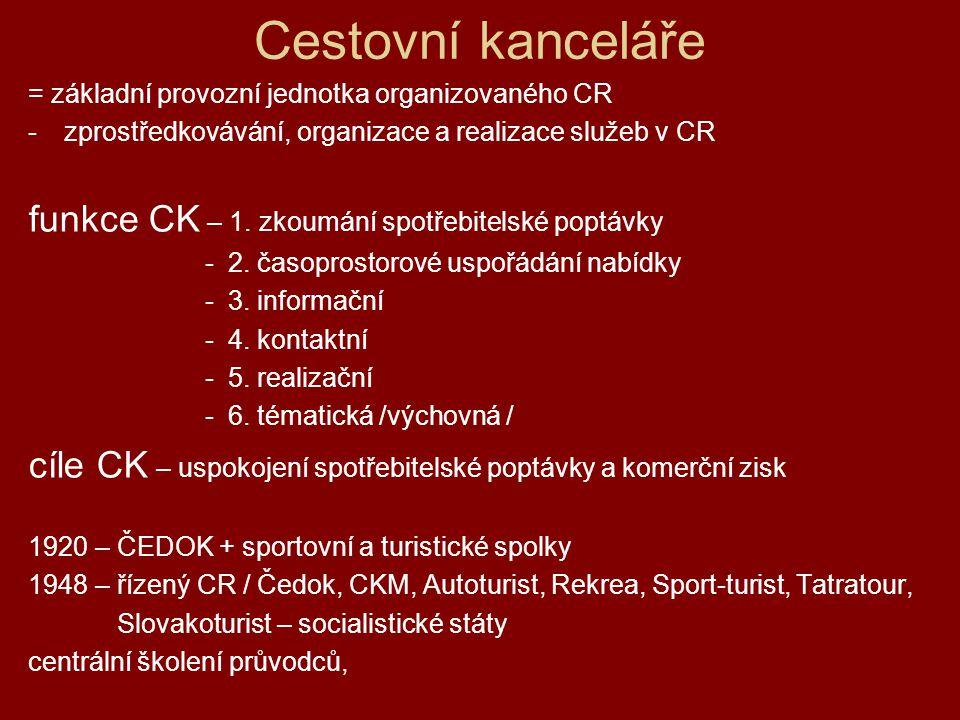 Cestovní kanceláře = základní provozní jednotka organizovaného CR -zprostředkovávání, organizace a realizace služeb v CR funkce CK – 1. zkoumání spotř