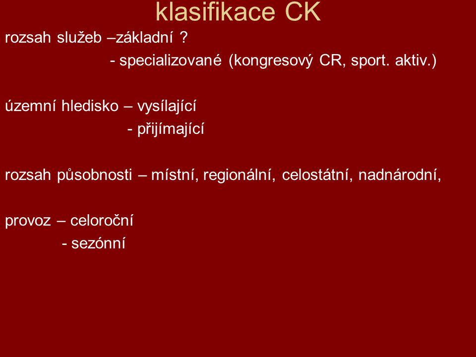 klasifikace CK rozsah služeb –základní ? - specializované (kongresový CR, sport. aktiv.) územní hledisko – vysílající - přijímající rozsah působnosti