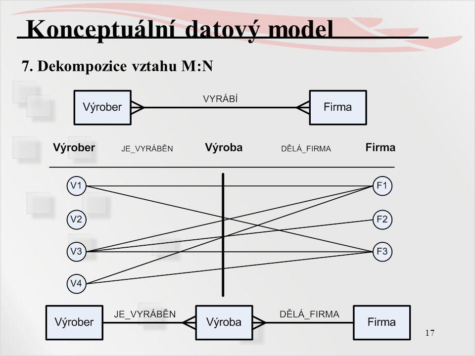 18 Konceptuální datový model  Výsledné konceptuální schéma struktury databáze lineární zápis seznamu typů entit a jejich atributů úplný grafický tvar ERD (2 úrovně) 1.