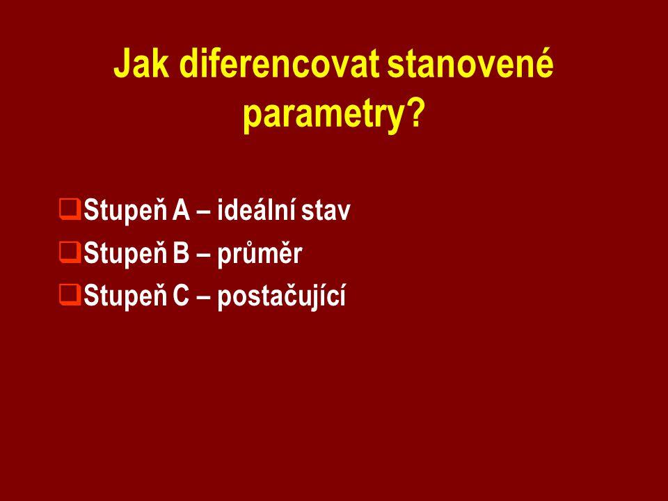 Jak diferencovat stanovené parametry.