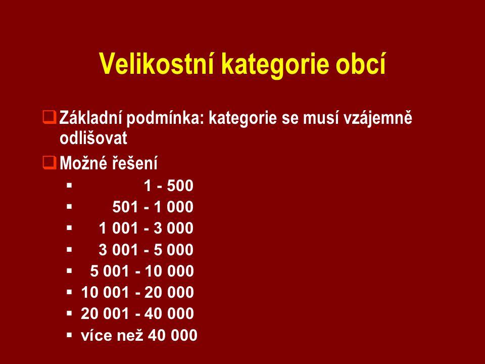 Velikostní kategorie obcí  Základní podmínka: kategorie se musí vzájemně odlišovat  Možné řešení  1 - 500  501 - 1 000  1 001 - 3 000  3 001 - 5 000  5 001 - 10 000  10 001 - 20 000  20 001 - 40 000  více než 40 000