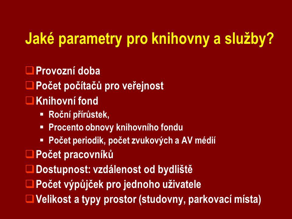 Jaké parametry pro knihovny a služby.