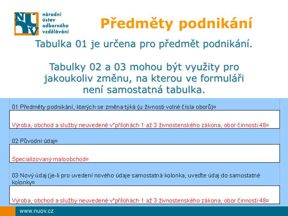 Předměty podnikání Tabulka 01 je určena pro předmět podnikání.