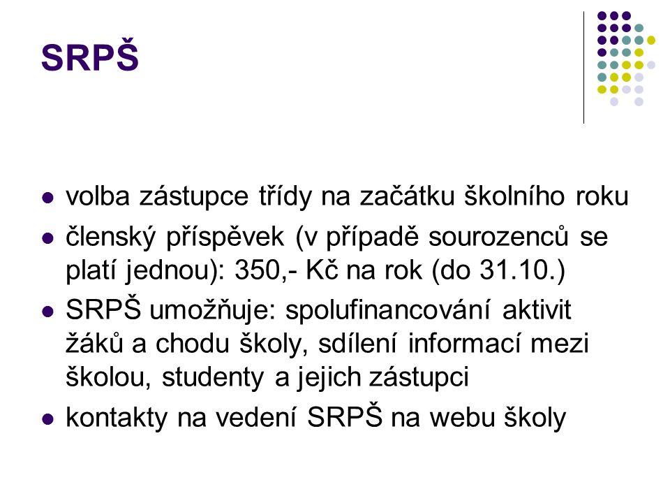 SRPŠ volba zástupce třídy na začátku školního roku členský příspěvek (v případě sourozenců se platí jednou): 350,- Kč na rok (do 31.10.) SRPŠ umožňuje