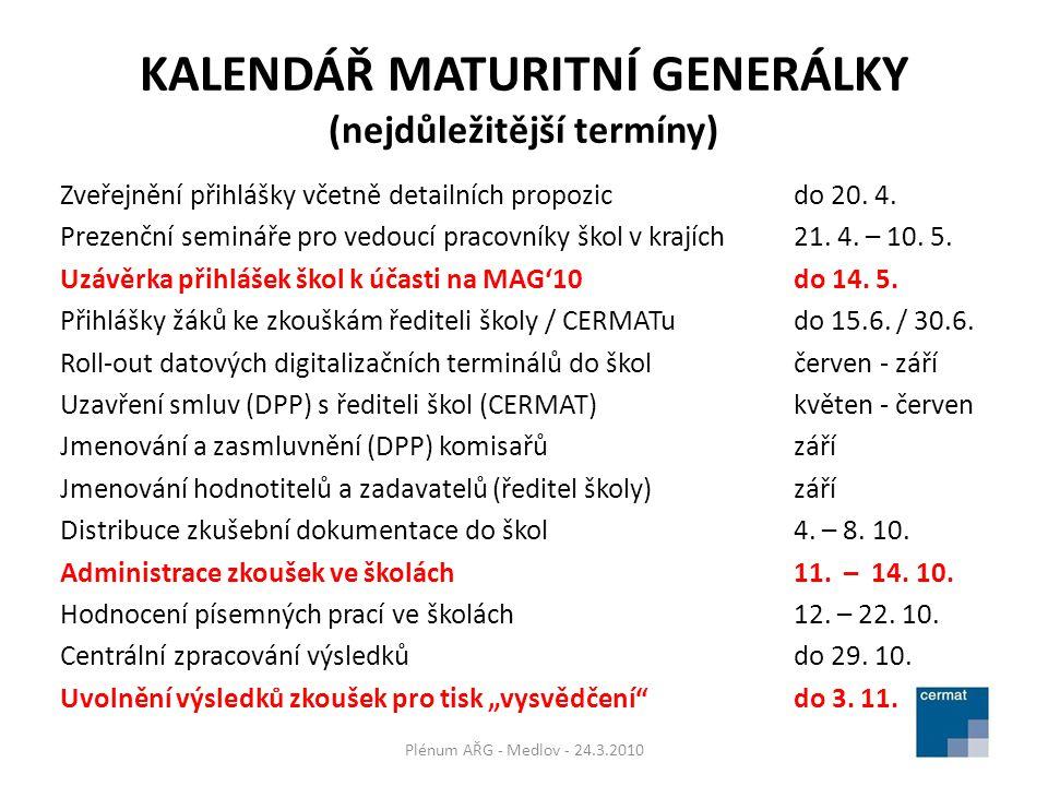 KALENDÁŘ MATURITNÍ GENERÁLKY (nejdůležitější termíny) Zveřejnění přihlášky včetně detailních propozicdo 20.