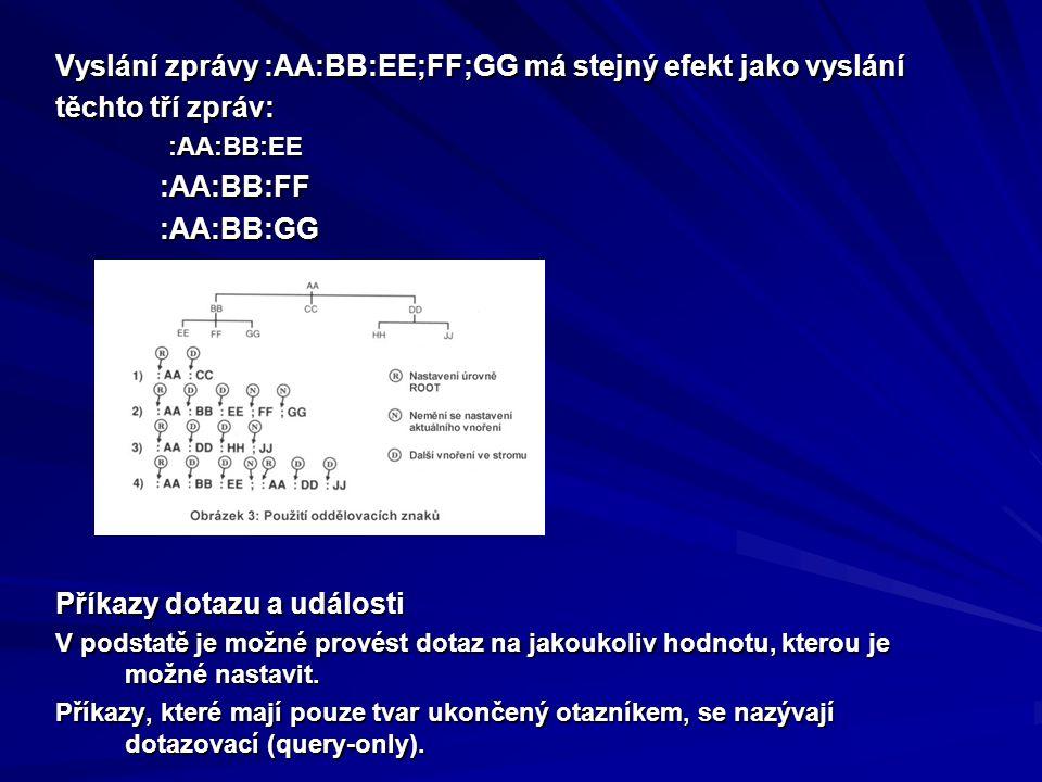 Vyslání zprávy :AA:BB:EE;FF;GG má stejný efekt jako vyslání těchto tří zpráv: :AA:BB:EE:AA:BB:FF:AA:BB:GG Příkazy dotazu a události V podstatě je možn