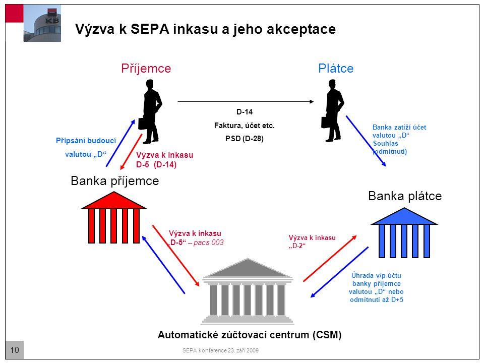 10 SEPA konference 23. září 2009 Výzva k SEPA inkasu a jeho akceptace Banka plátce Banka příjemce Automatické zúčtovací centrum (CSM) PlátcePříjemce V