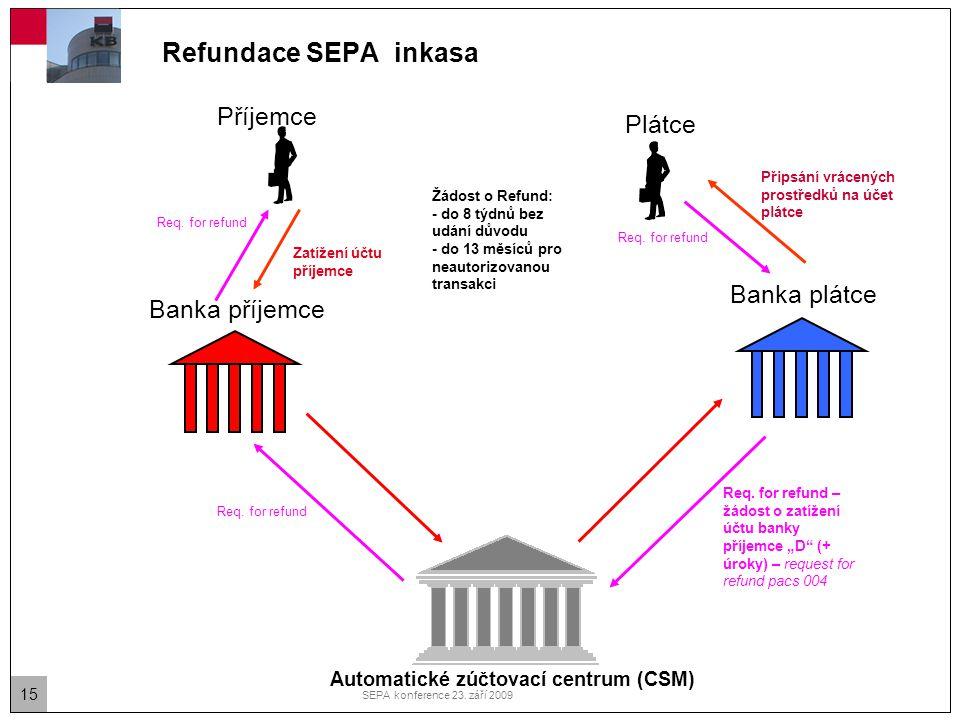 15 SEPA konference 23. září 2009 Refundace SEPA inkasa Banka plátce Banka příjemce Automatické zúčtovací centrum (CSM) Plátce Příjemce Připsání vrácen