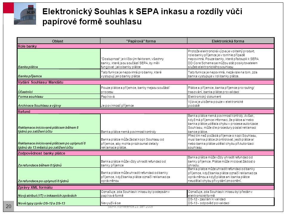 20 SEPA konference 23. září 2009 Elektronický Souhlas k SEPA inkasu a rozdíly vůči papírové formě souhlasu