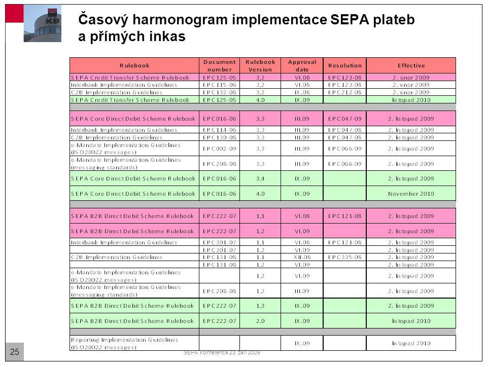 25 SEPA konference 23. září 2009 Časový harmonogram implementace SEPA plateb a přímých inkas