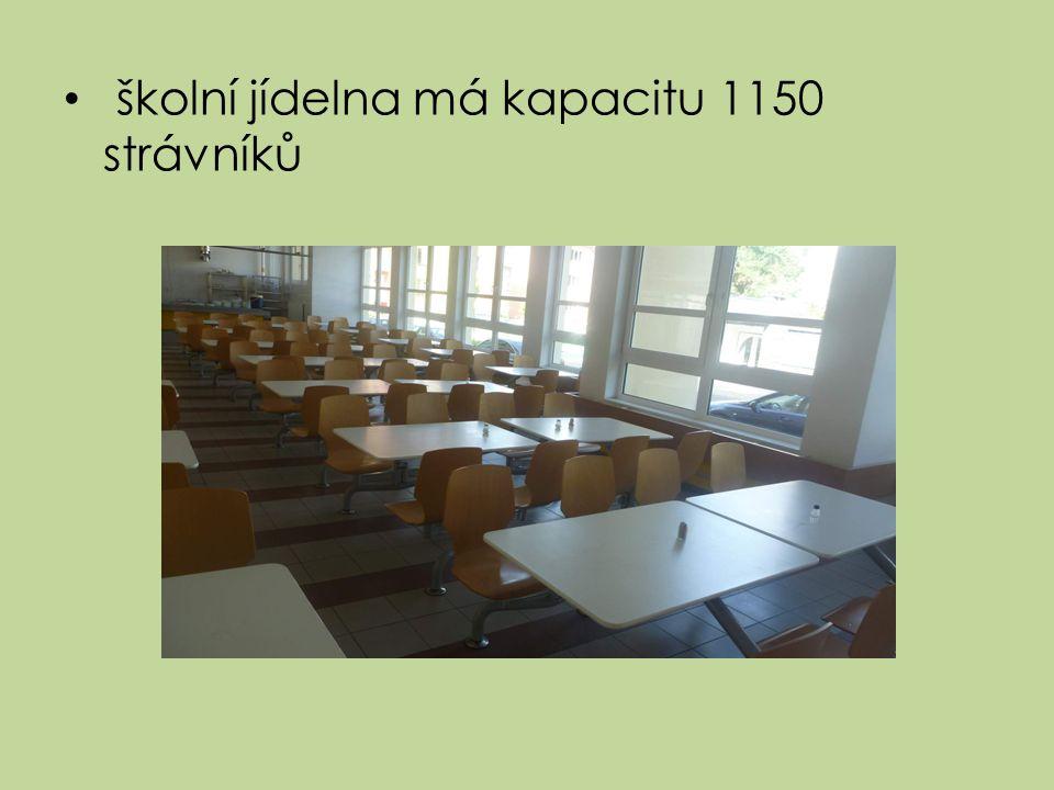 školní jídelna má kapacitu 1150 strávníků