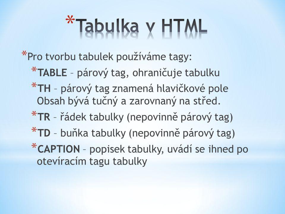 * Pro tvorbu tabulek používáme tagy: * TABLE – párový tag, ohraničuje tabulku * TH – párový tag znamená hlavičkové pole Obsah bývá tučný a zarovnaný na střed.