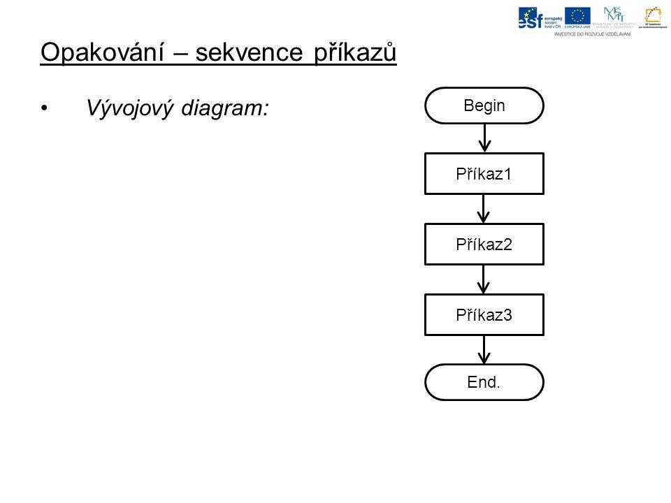 Opakování – sekvence příkazů Vývojový diagram: Begin End. Příkaz1 Příkaz2 Příkaz3