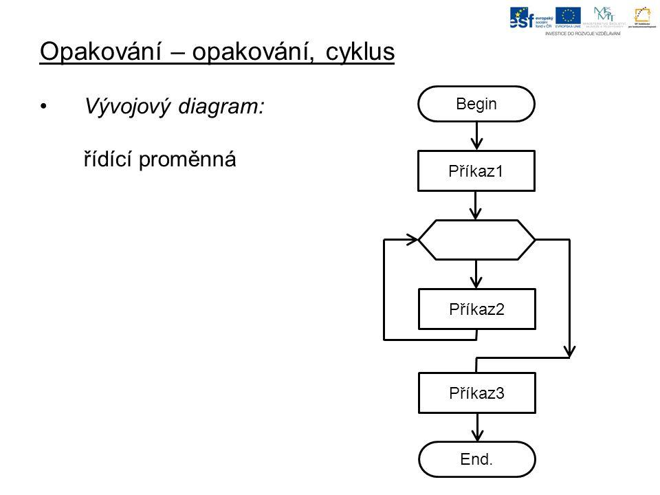 Opakování – opakování, cyklus Vývojový diagram: řídící proměnná Begin End. Příkaz1 Příkaz2 Příkaz3