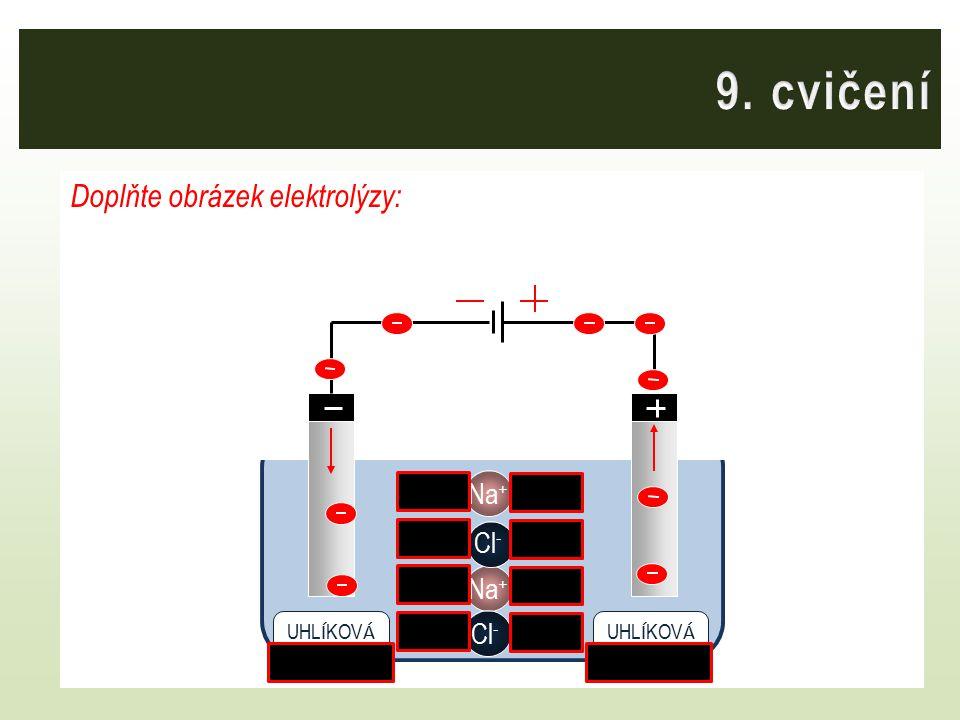 Doplňte obrázek elektrolýzy: Na + Cl - UHL Í KOV Á KATODA UHL Í KOV Á ANODA