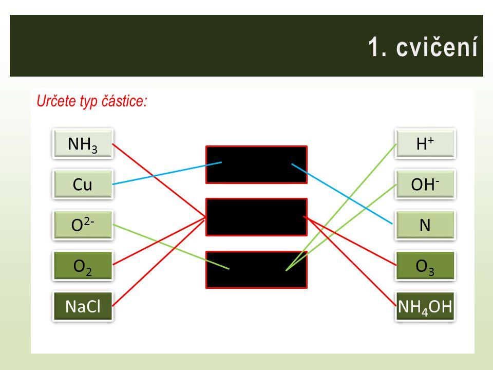 Určete typ částice: O2O2 O2O2 Cu O 2- NH 3 NaCl H+H+ H+H+ OH - N N O3O3 O3O3 NH 4 OH ATOMY MOLEKULY IONTY
