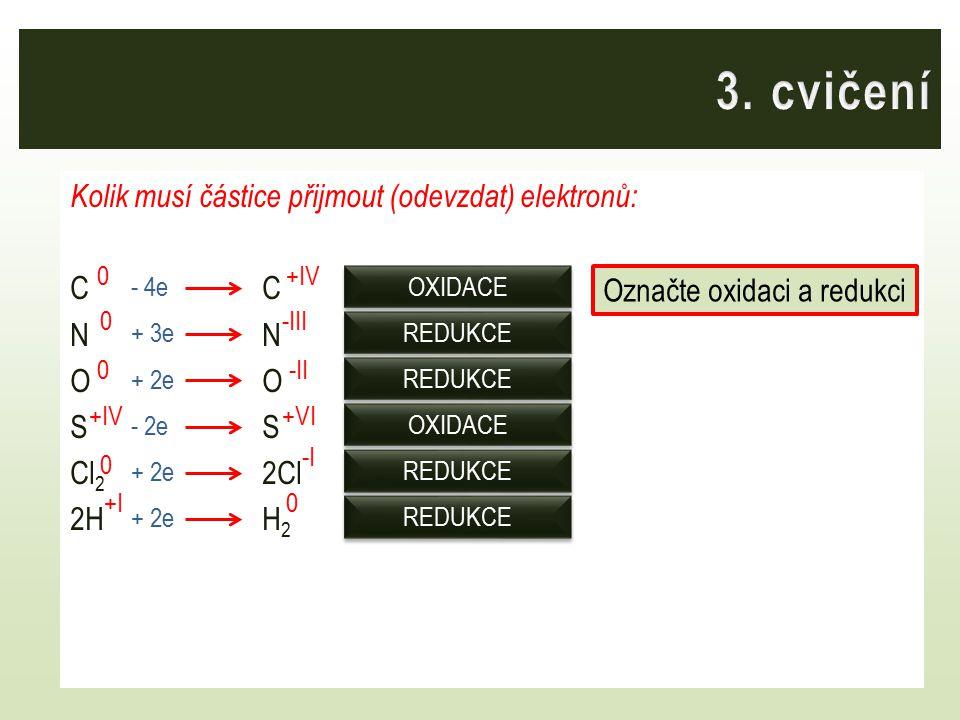 Kolik musí částice přijmout (odevzdat) elektronů:CNOS Cl 2 2Cl 2HH 2 0 +IV 0 0 -I 0 -III +IV -II +VI 0 +I - 4e + 3e - 2e + 2e Označte oxidaci a redukc