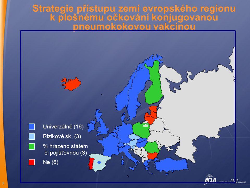 8 Strategie přístupu zemí evropského regionu k plošnému očkování konjugovanou pneumokokovou vakcínou Univerzálně (16) % hrazeno státem či pojišťovnou
