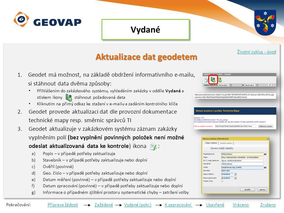 Vydané Aktualizace dat geodetem 1.Geodet má možnost, na základě obdržení informativního e-mailu, si stáhnout data dvěma způsoby: Přihlášením do zakázkového systému, vyhledáním zakázky v oddíle Vydané a stiskem ikony stáhnout požadovaná data Kliknutím na přímý odkaz ke stažení v e-mailu a zadáním kontrolního klíče 2.Geodet provede aktualizaci dat dle provozní dokumentace technické mapy resp.