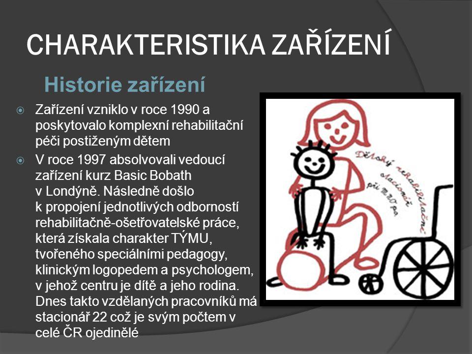 CHARAKTERISTIKA ZAŘÍZENÍ Historie zařízení  Zařízení vzniklo v roce 1990 a poskytovalo komplexní rehabilitační péči postiženým dětem  V roce 1997 ab