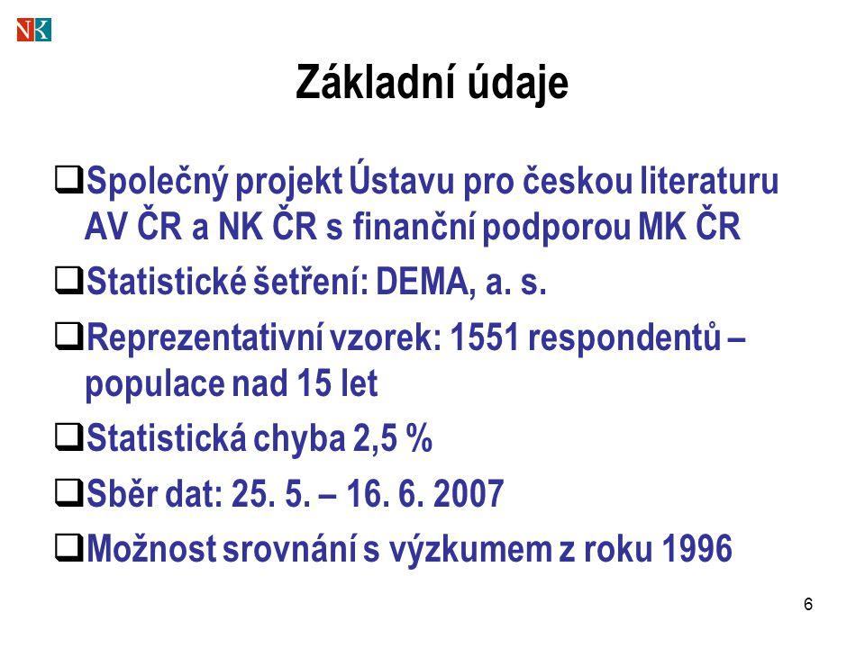 6 Základní údaje  Společný projekt Ústavu pro českou literaturu AV ČR a NK ČR s finanční podporou MK ČR  Statistické šetření: DEMA, a.