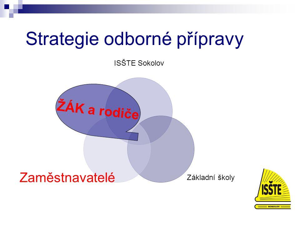 Strategie odborné přípravy ISŠTE Sokolov Základní školyZaměstnavatelé ŽÁK a rodiče